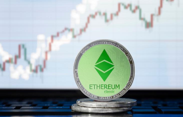 The Biggest Trends in Trading Ethereum We've Seen in 2020